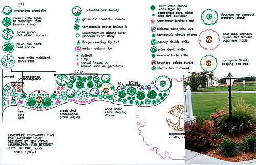 New vistas landscaping foundation plantings 11 for Foundation planting plans